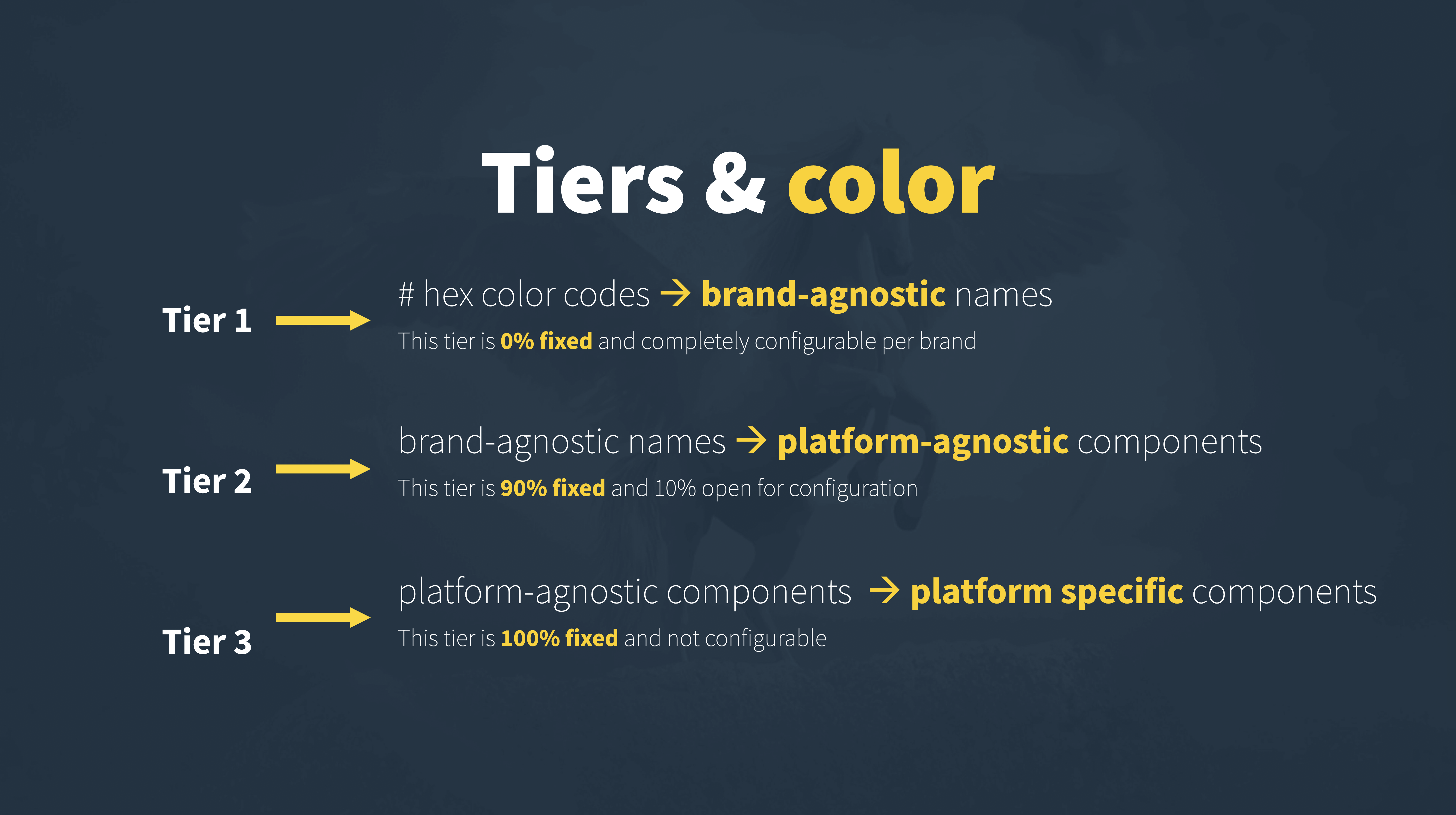 Explaining color use for a brand agnostic ecosystem
